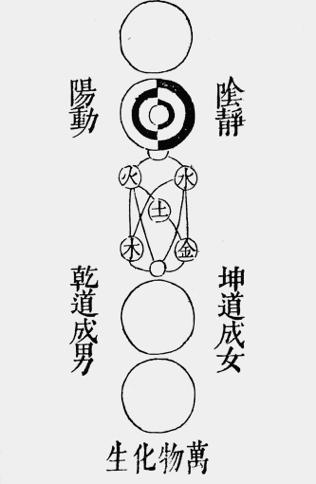 taiji_tu.jpg